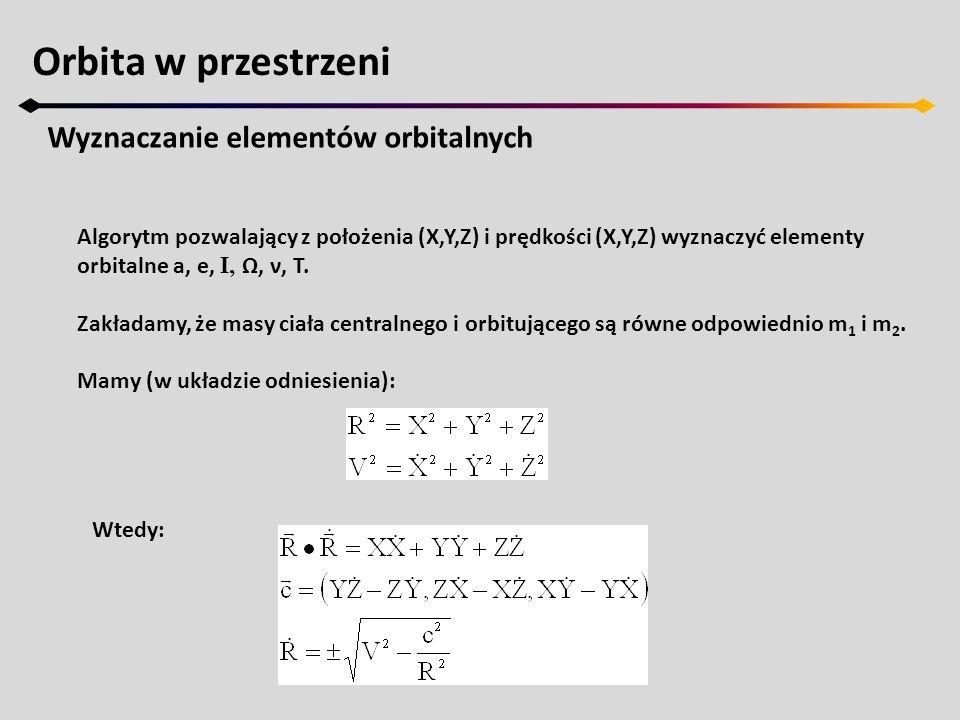 Orbita w przestrzeni Wyznaczanie elementów orbitalnych Algorytm pozwalający z położenia (X,Y,Z) i prędkości (X,Y,Z) wyznaczyć elementy orbitalne a, e,