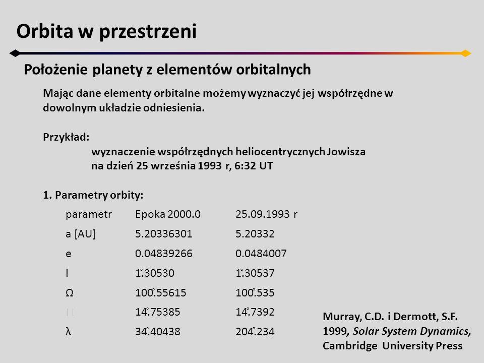 Orbita w przestrzeni Położenie planety z elementów orbitalnych 2.M=λ-  =189.̊495 3.Rozwiązując równanie Keplera dostajemy: E=189.̊059 4.