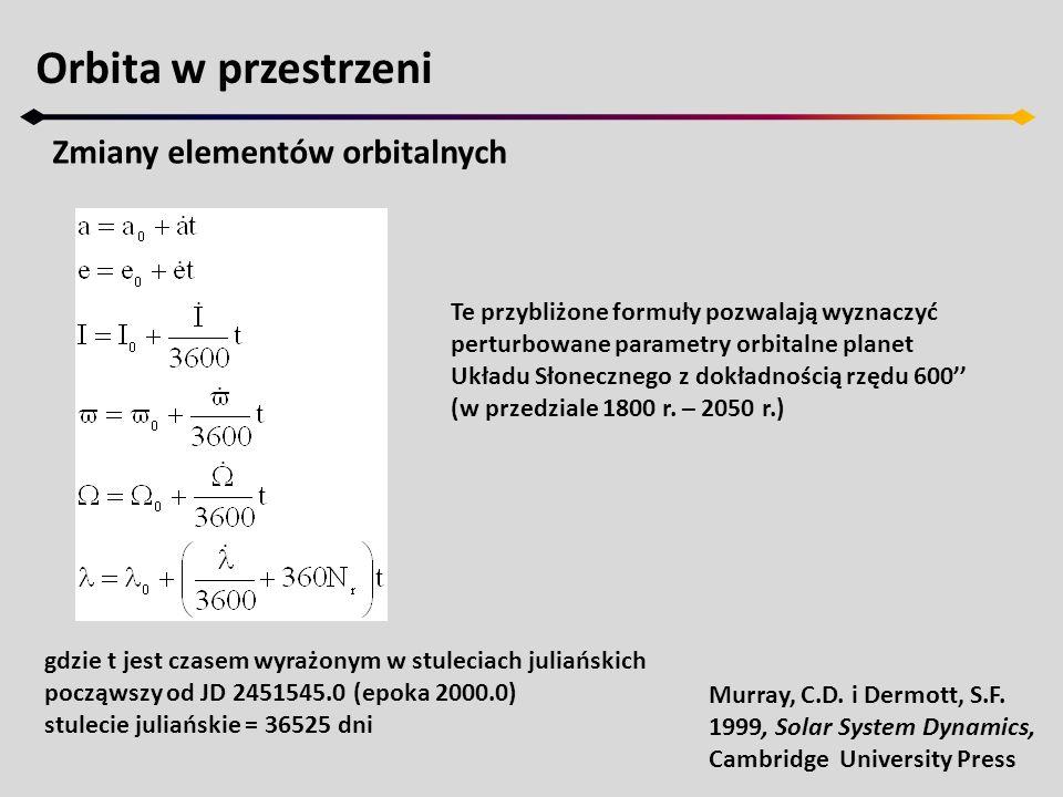 Orbita w przestrzeni Zmiany elementów orbitalnych a 0 (AU)e0e0 I 0 ( o )  0 ( o )Ω 0 ( o )λ 0 ( o ) Merkury 0.387098930.205630697.0048777.4564548.33167252.25084 Wenus 0.723331990.006773233.39471131.5329876.68069181.97973 Ziemia 1.000000110.016710220.00005102.94719348.73936100.46435 Mars 1.523662310.093412331.85061336.0408449.57854357.15332 Jowisz 5.203363010.048392661.3053014.75385100.5561534.40438 Saturn 9.537070320.054150602.4844692.43194113.7150449.94432 Uran 19.191263930.047167710.76986170.9642474.22988313.23218 Neptun 30.068963480.008585871.7691744.97135131.72169304.88003 Dane dla Ziemi są w rzeczywistości parametrami orbity barycentrum układu Ziemia-Księżyc Epoka 2000.0 (JD 2451545.0)