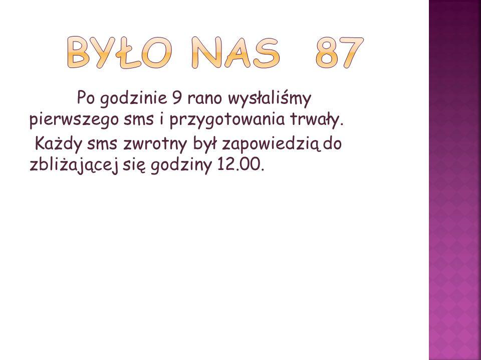 Koordynator: Dorota Walczyk nauczyciel PP nr 24 oraz cała brać przedszkolna
