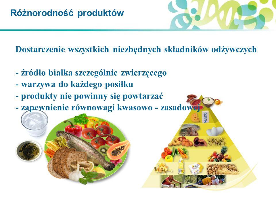 Zalecane produkty Dostarczenie wszystkich niezbędnych składników odżywczych - źródło białka szczególnie zwierzęcego - warzywa do każdego posiłku - produkty nie powinny się powtarzać - zapewnienie równowagi kwasowo - zasadowej Różnorodność produktów