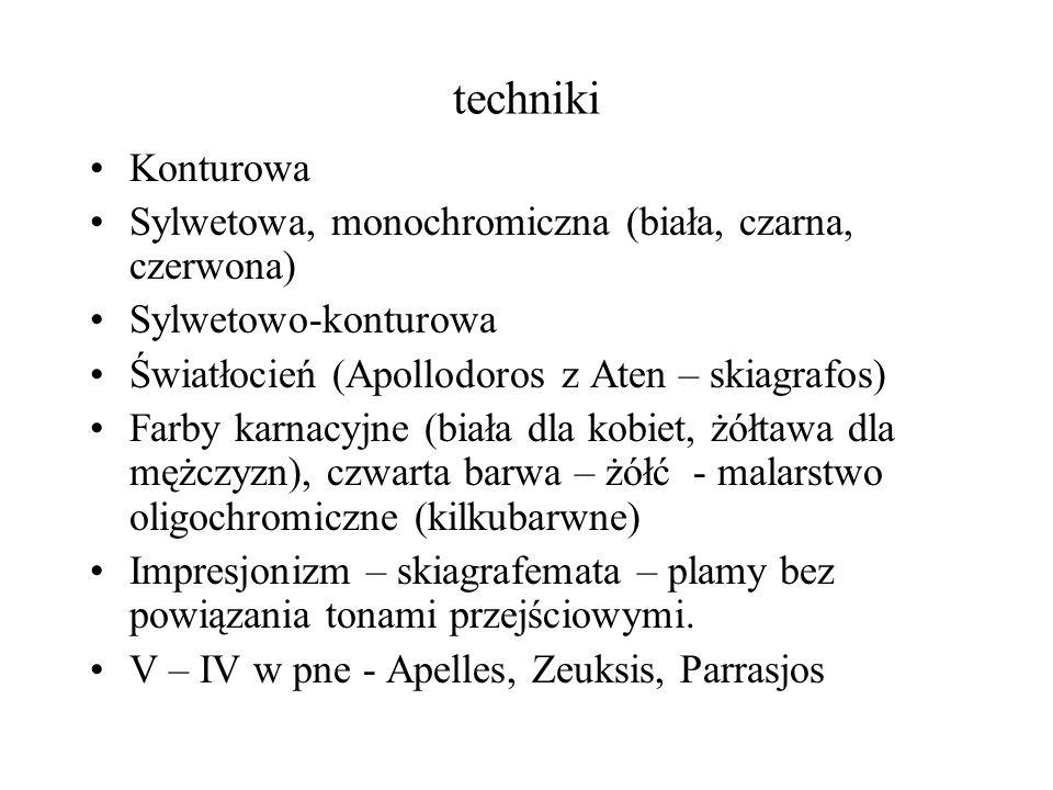 techniki Konturowa Sylwetowa, monochromiczna (biała, czarna, czerwona) Sylwetowo-konturowa Światłocień (Apollodoros z Aten – skiagrafos) Farby karnacy