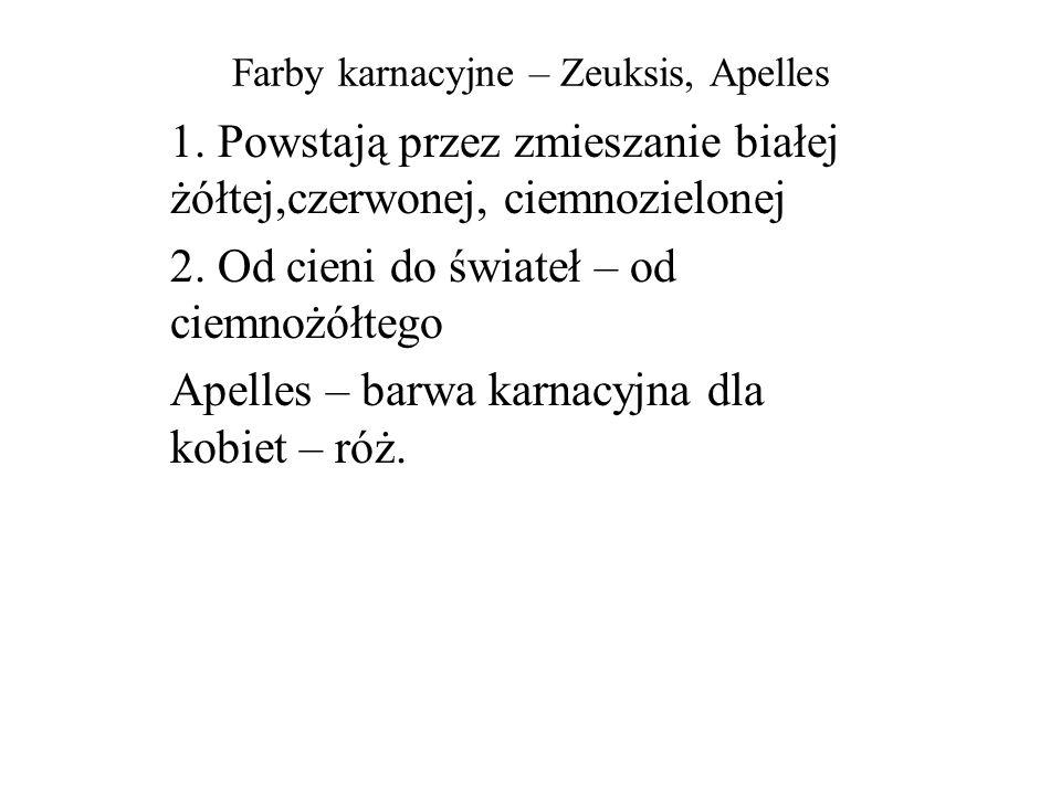 Farby karnacyjne – Zeuksis, Apelles 1.