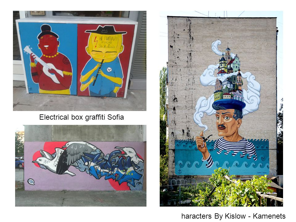 haracters By Kislow - Kamenets Electrical box graffiti Sofia
