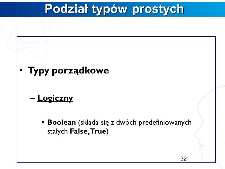 Podział typówprostych Podział typów prostych Typy porządkowe – Całkowite ShortInt (zawierający liczby całkowite od -128 do 127) Byte (zawierający licz