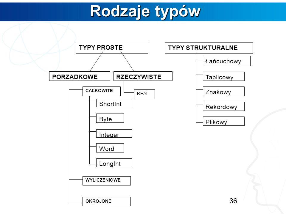 Rodzaje typów Rodzaje typów Typy złożone (strukturalne) Typ łańcuchowy STRING Typ tablicowy Typ znakowy Typ rekordowy Typ plikowy Typy wskaźnikowe 35