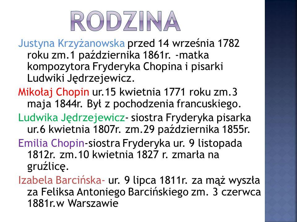Justyna Krzyżanowska przed 14 września 1782 roku zm.1 października 1861r.
