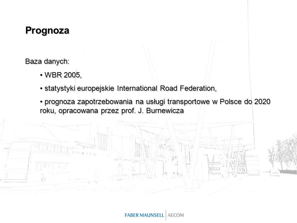 Baza danych: WBR 2005, WBR 2005, statystyki europejskie International Road Federation, statystyki europejskie International Road Federation, prognoza zapotrzebowania na usługi transportowe w Polsce do 2020 roku, opracowana przez prof.