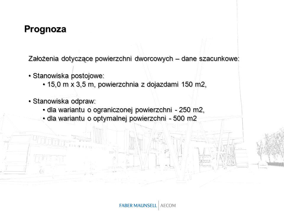 Prognoza Założenia dotyczące powierzchni dworcowych – dane szacunkowe: Stanowiska postojowe: Stanowiska postojowe: 15,0 m x 3,5 m, powierzchnia z dojazdami 150 m2, 15,0 m x 3,5 m, powierzchnia z dojazdami 150 m2, Stanowiska odpraw: Stanowiska odpraw: dla wariantu o ograniczonej powierzchni - 250 m2, dla wariantu o ograniczonej powierzchni - 250 m2, dla wariantu o optymalnej powierzchni - 500 m2 dla wariantu o optymalnej powierzchni - 500 m2
