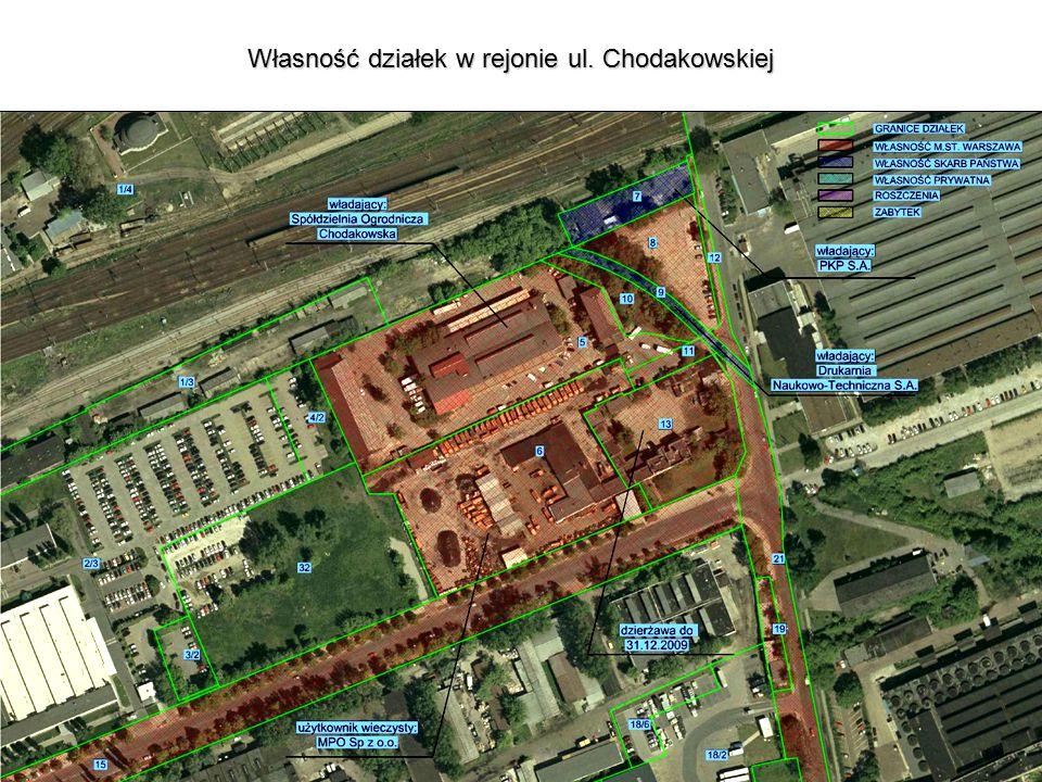 Własność działek w rejonie ul. Chodakowskiej