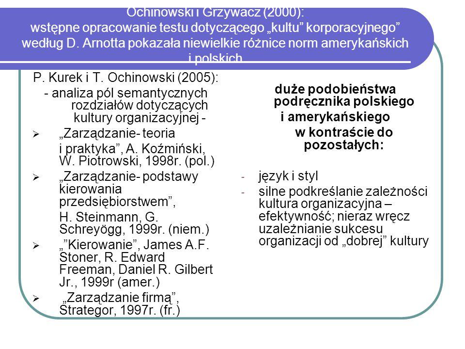 """Ochinowski i Grzywacz (2000): wstępne opracowanie testu dotyczącego """"kultu"""" korporacyjnego"""" według D. Arnotta pokazała niewielkie różnice norm ameryka"""