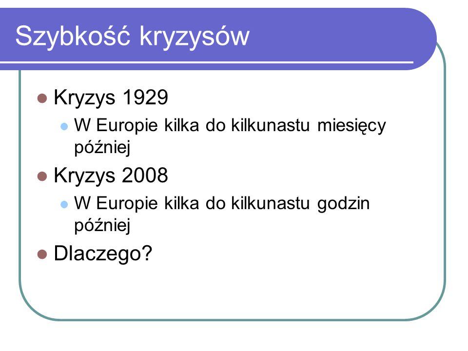 Szybkość kryzysów Kryzys 1929 W Europie kilka do kilkunastu miesięcy później Kryzys 2008 W Europie kilka do kilkunastu godzin później Dlaczego?