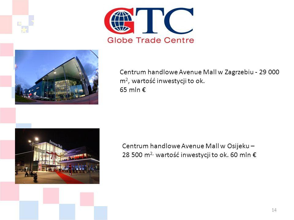 Centrum handlowe Avenue Mall w Zagrzebiu - 29 000 m 2, wartość inwestycji to ok.