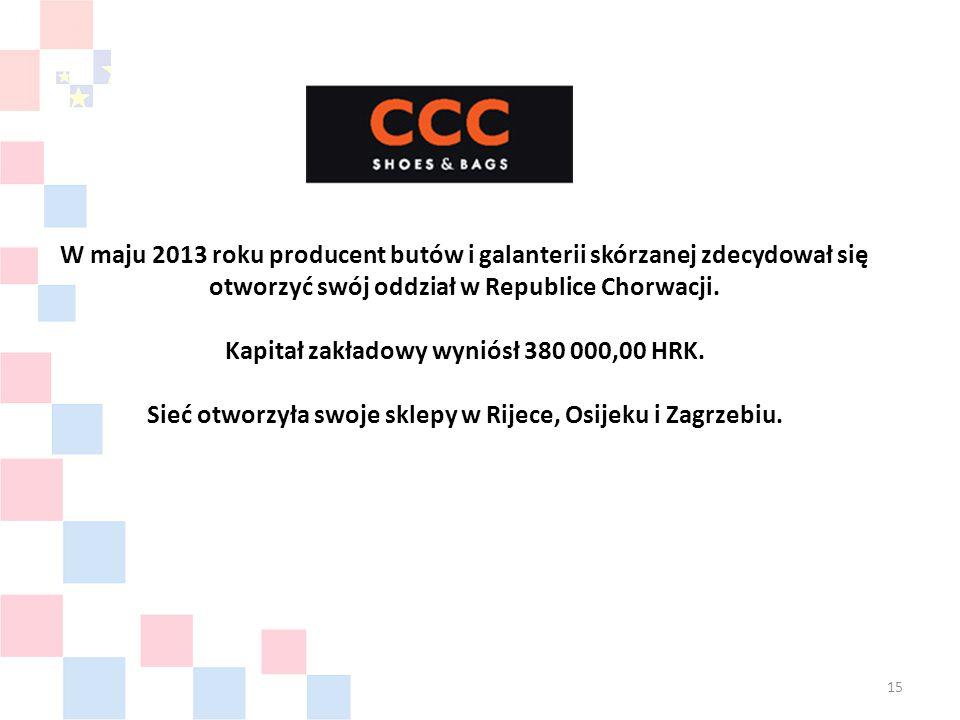 W maju 2013 roku producent butów i galanterii skórzanej zdecydował się otworzyć swój oddział w Republice Chorwacji.