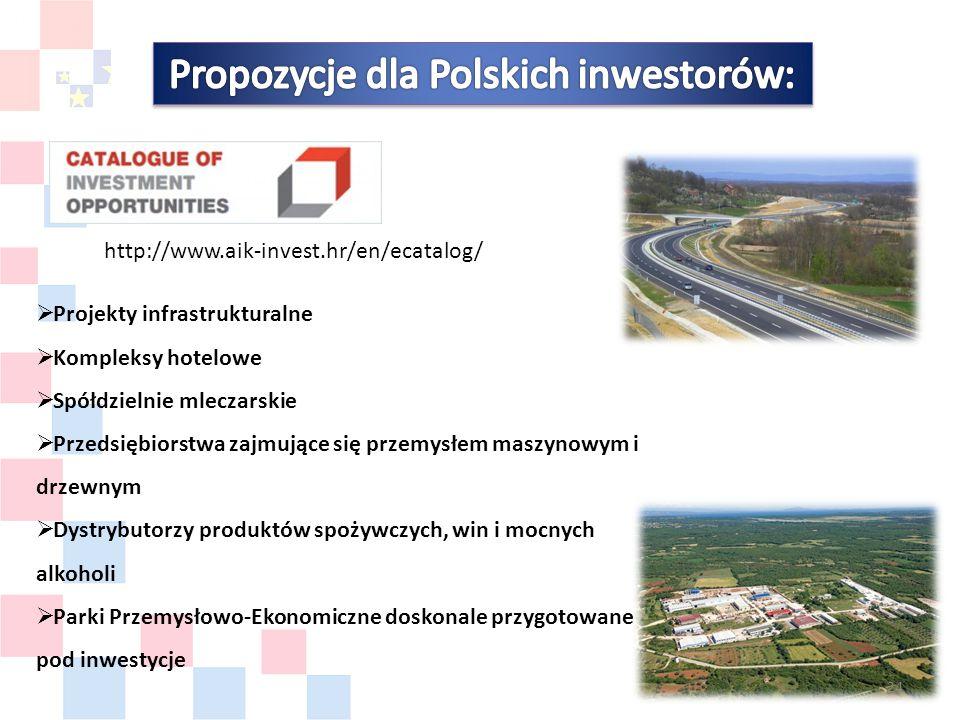 http://www.aik-invest.hr/en/ecatalog/  Projekty infrastrukturalne  Kompleksy hotelowe  Spółdzielnie mleczarskie  Przedsiębiorstwa zajmujące się przemysłem maszynowym i drzewnym  Dystrybutorzy produktów spożywczych, win i mocnych alkoholi  Parki Przemysłowo-Ekonomiczne doskonale przygotowane pod inwestycje 24