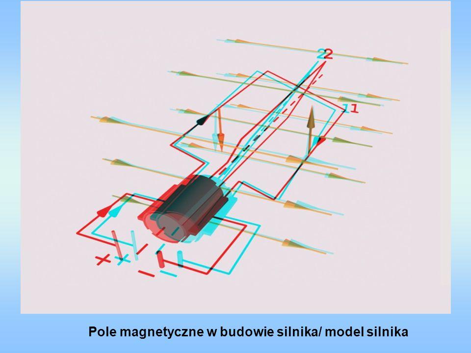 Pole magnetyczne w budowie silnika/ model silnika