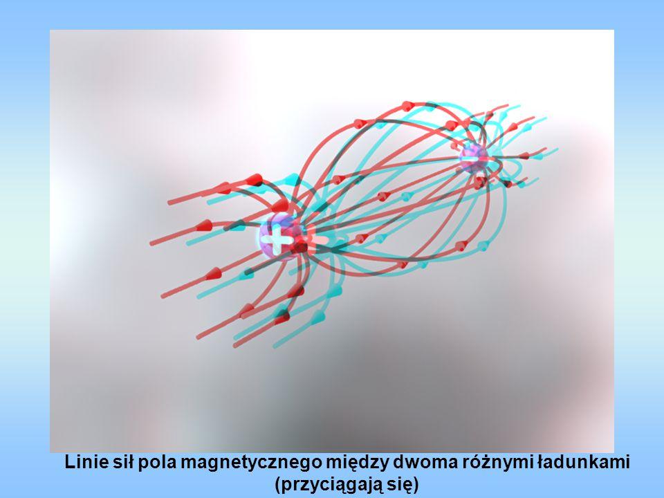 Linie sił pola magnetycznego między dwoma różnymi ładunkami (przyciągają się)