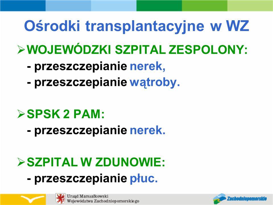 Ośrodki transplantacyjne w WZ  WOJEWÓDZKI SZPITAL ZESPOLONY: - przeszczepianie nerek, - przeszczepianie wątroby.