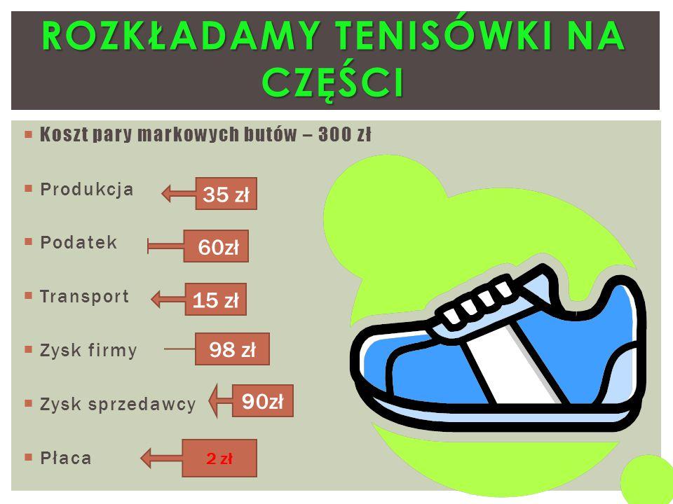 ROZKŁADAMY TENISÓWKI NA CZĘŚCI  Koszt pary markowych butów – 300 zł  Produkcja  Podatek  Transport  Zysk firmy  Zysk sprzedawcy  Płaca 15 zł 35