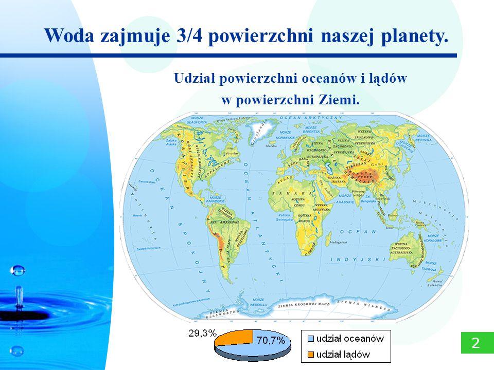 Woda zajmuje 3/4 powierzchni naszej planety. 2 Udział powierzchni oceanów i lądów w powierzchni Ziemi.