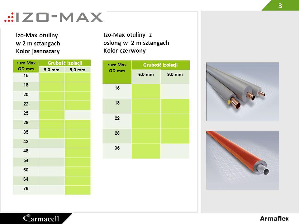 Izo-Max otuliny w 2 m sztangach Kolor jasnoszary Izo-Max otuliny z osloną w 2 m sztangach Kolor czerwony rura Max OD mm Grubość izolacji 6,0 mm9,0 mm