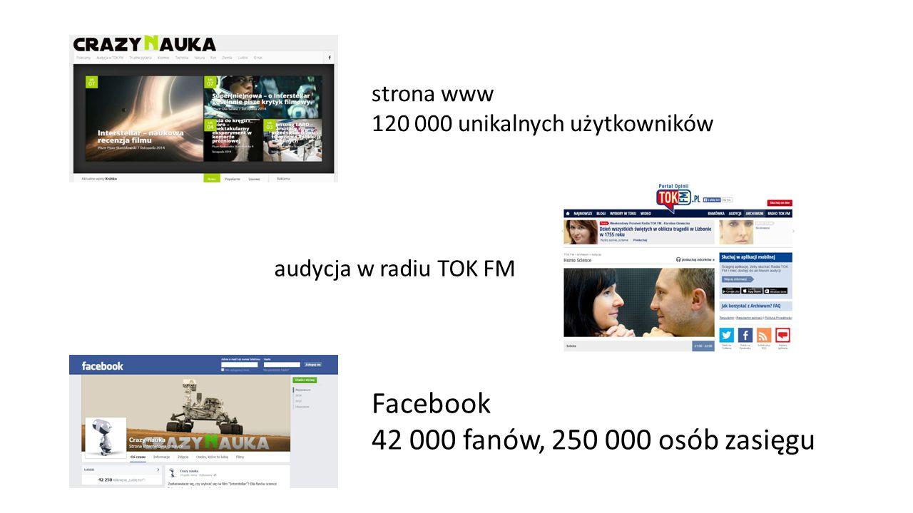 strona www 120 000 unikalnych użytkowników audycja w radiu TOK FM Facebook 42 000 fanów, 250 000 osób zasięgu
