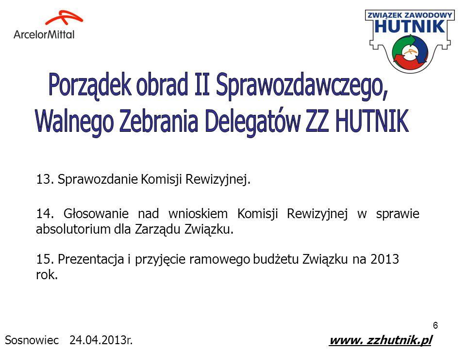 7 16.Przyjęcie Uchwały o zmianie liczby Członków Zarządu ZZ HUTNIK.