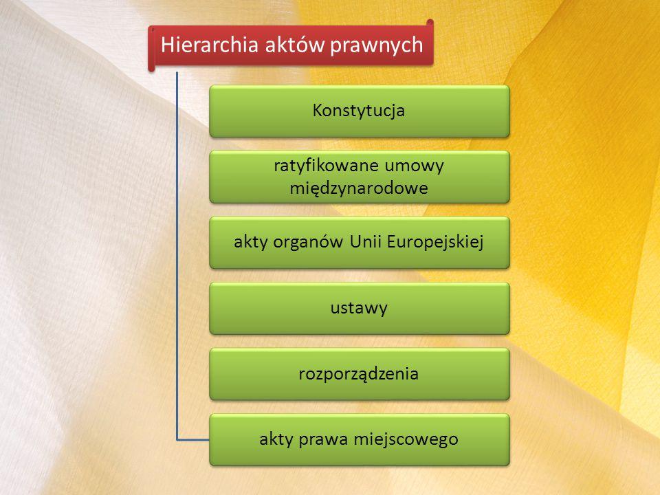 Hierarchia aktów prawnych Konstytucja ratyfikowane umowy międzynarodowe akty organów Unii Europejskiejustawyrozporządzeniaakty prawa miejscowego