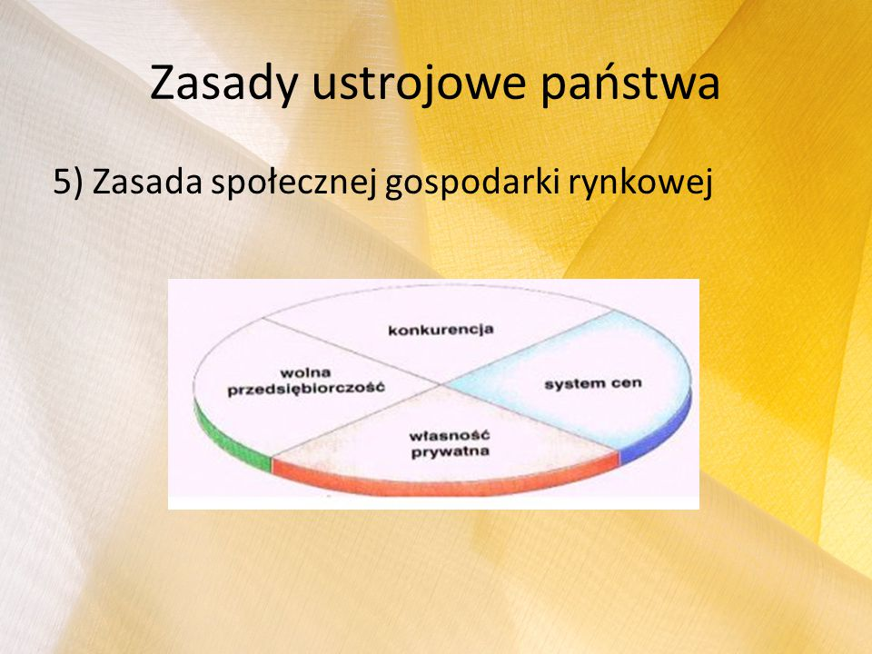 Zasady ustrojowe państwa 5) Zasada społecznej gospodarki rynkowej