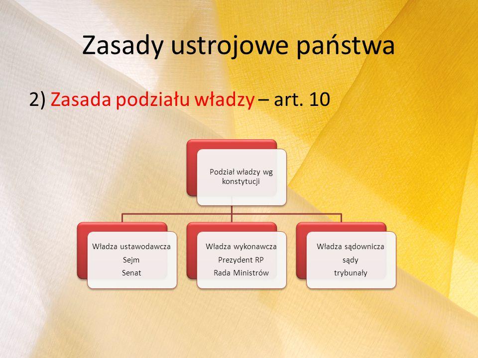 Zasady ustrojowe państwa 2) Zasada podziału władzy – art. 10 Podział władzy wg konstytucji Władza ustawodawcza Sejm Senat Władza wykonawcza Prezydent