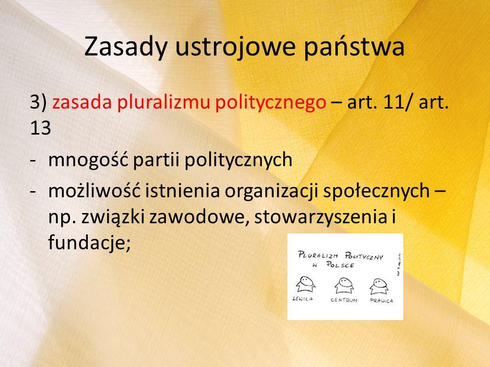 Zasady ustrojowe państwa 3) zasada pluralizmu politycznego – art. 11/ art. 13 -mnogość partii politycznych -możliwość istnienia organizacji społecznyc
