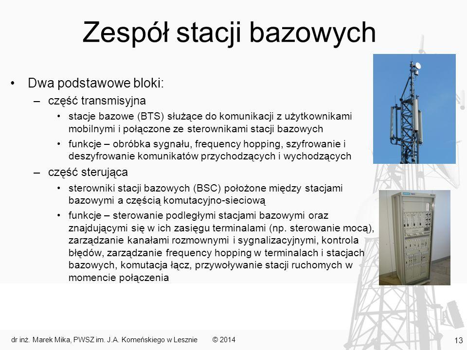 Zespół stacji bazowych Dwa podstawowe bloki: –część transmisyjna stacje bazowe (BTS) służące do komunikacji z użytkownikami mobilnymi i połączone ze s