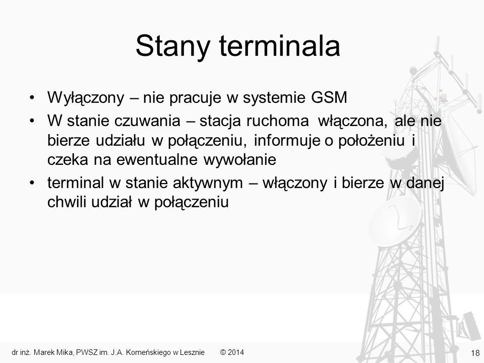 Stany terminala Wyłączony – nie pracuje w systemie GSM W stanie czuwania – stacja ruchoma włączona, ale nie bierze udziału w połączeniu, informuje o położeniu i czeka na ewentualne wywołanie terminal w stanie aktywnym – włączony i bierze w danej chwili udział w połączeniu © 2014dr inż.