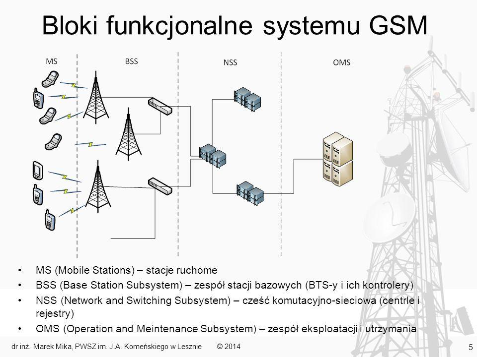 Bloki funkcjonalne systemu GSM MS (Mobile Stations) – stacje ruchome BSS (Base Station Subsystem) – zespół stacji bazowych (BTS-y i ich kontrolery) NSS (Network and Switching Subsystem) – cześć komutacyjno-sieciowa (centrle i rejestry) OMS (Operation and Meintenance Subsystem) – zespół eksploatacji i utrzymania © 2014 5 dr inż.