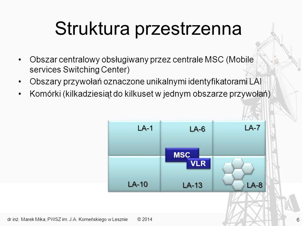 Struktura przestrzenna Obszar centralowy obsługiwany przez centrale MSC (Mobile services Switching Center) Obszary przywołań oznaczone unikalnymi identyfikatorami LAI Komórki (kilkadziesiąt do kilkuset w jednym obszarze przywołań) © 2014dr inż.
