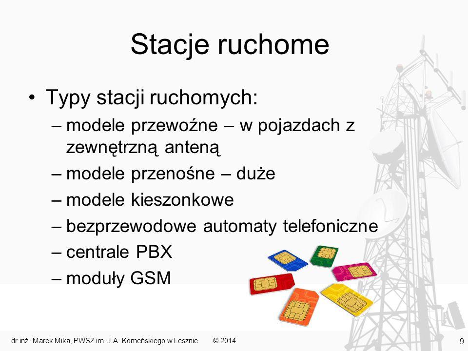 Stacje ruchome Typy stacji ruchomych: –modele przewoźne – w pojazdach z zewnętrzną anteną –modele przenośne – duże –modele kieszonkowe –bezprzewodowe automaty telefoniczne –centrale PBX –moduły GSM © 2014dr inż.