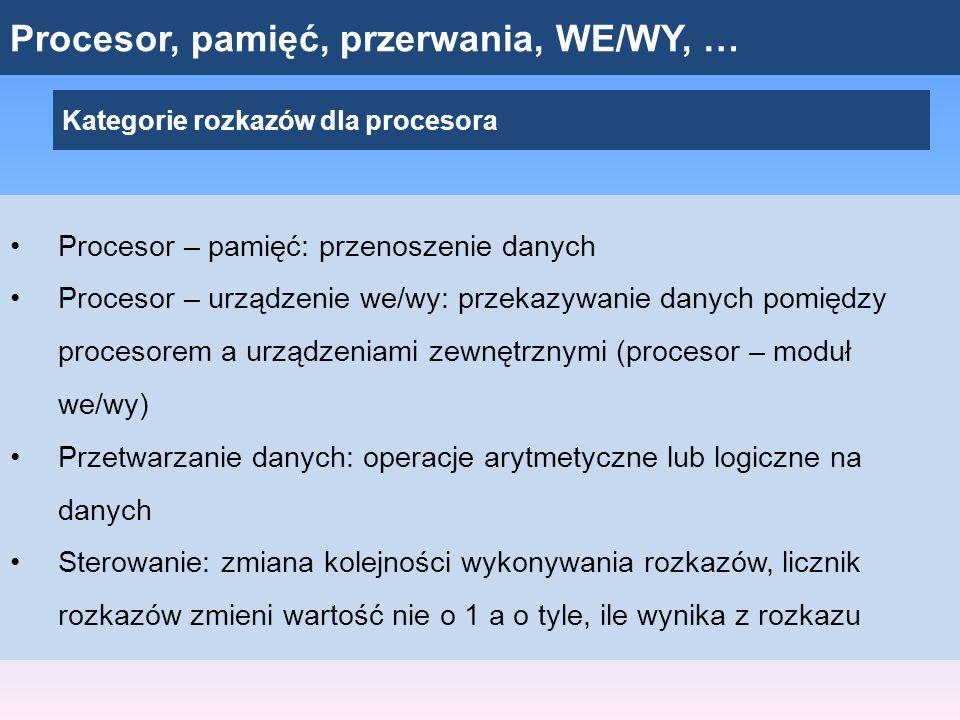 Procesor, pamięć, przerwania, WE/WY, … Kategorie rozkazów dla procesora Procesor – pamięć: przenoszenie danych Procesor – urządzenie we/wy: przekazywa