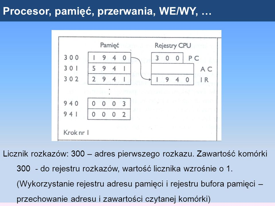Procesor, pamięć, przerwania, WE/WY, … Licznik rozkazów: 300 – adres pierwszego rozkazu. Zawartość komórki 300 - do rejestru rozkazów, wartość licznik
