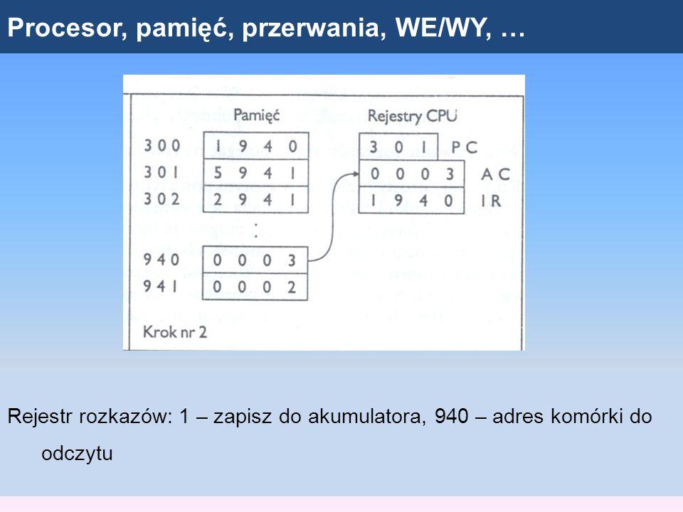 Procesor, pamięć, przerwania, WE/WY, … Rejestr rozkazów: 1 – zapisz do akumulatora, 940 – adres komórki do odczytu