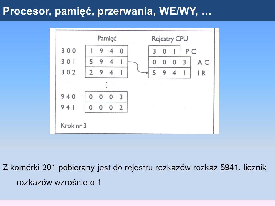 Procesor, pamięć, przerwania, WE/WY, … Z komórki 301 pobierany jest do rejestru rozkazów rozkaz 5941, licznik rozkazów wzrośnie o 1