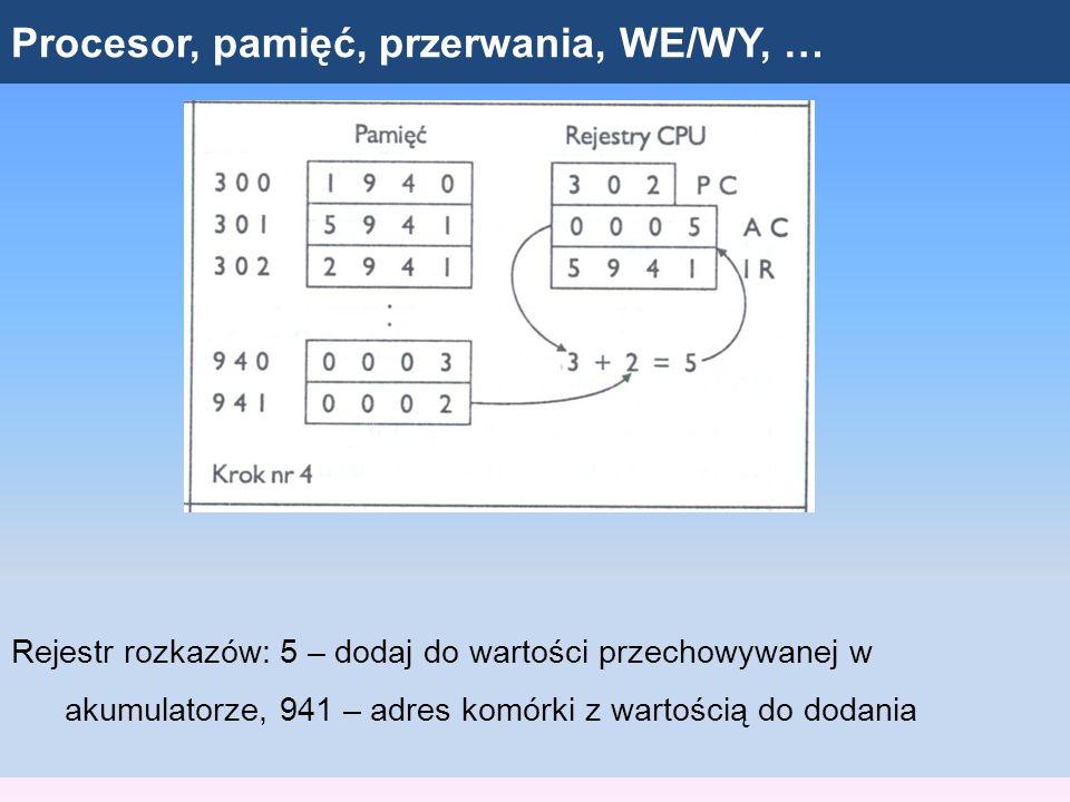 Procesor, pamięć, przerwania, WE/WY, … Rejestr rozkazów: 5 – dodaj do wartości przechowywanej w akumulatorze, 941 – adres komórki z wartością do dodan