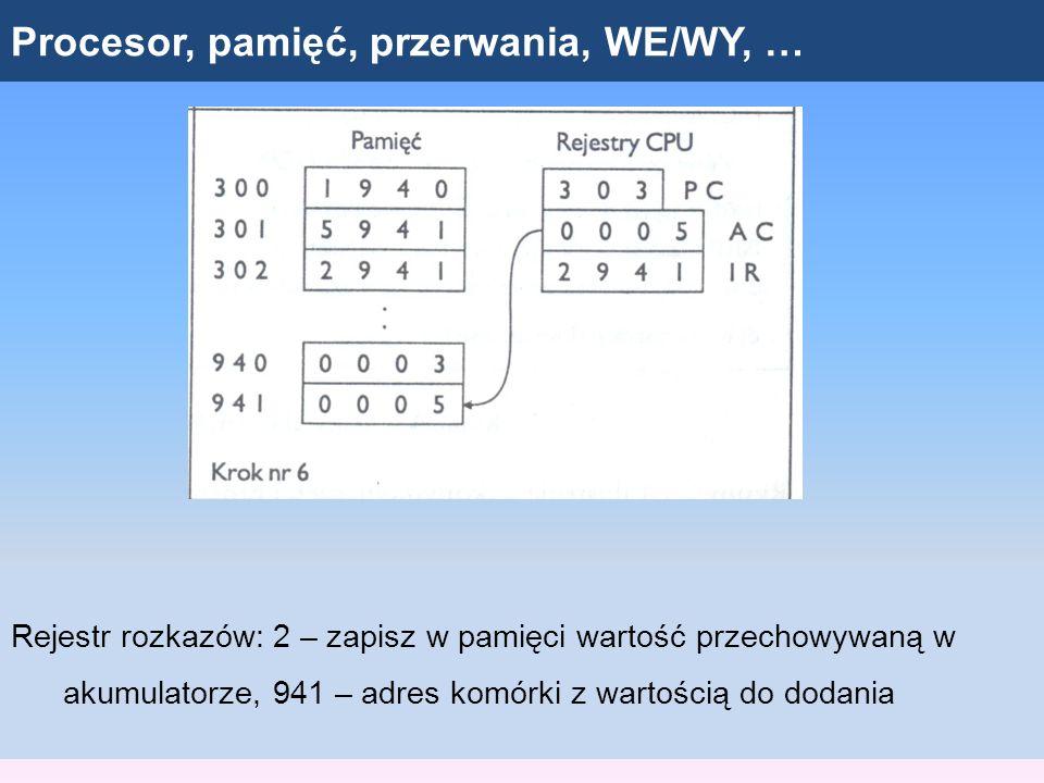 Procesor, pamięć, przerwania, WE/WY, … Rejestr rozkazów: 2 – zapisz w pamięci wartość przechowywaną w akumulatorze, 941 – adres komórki z wartością do