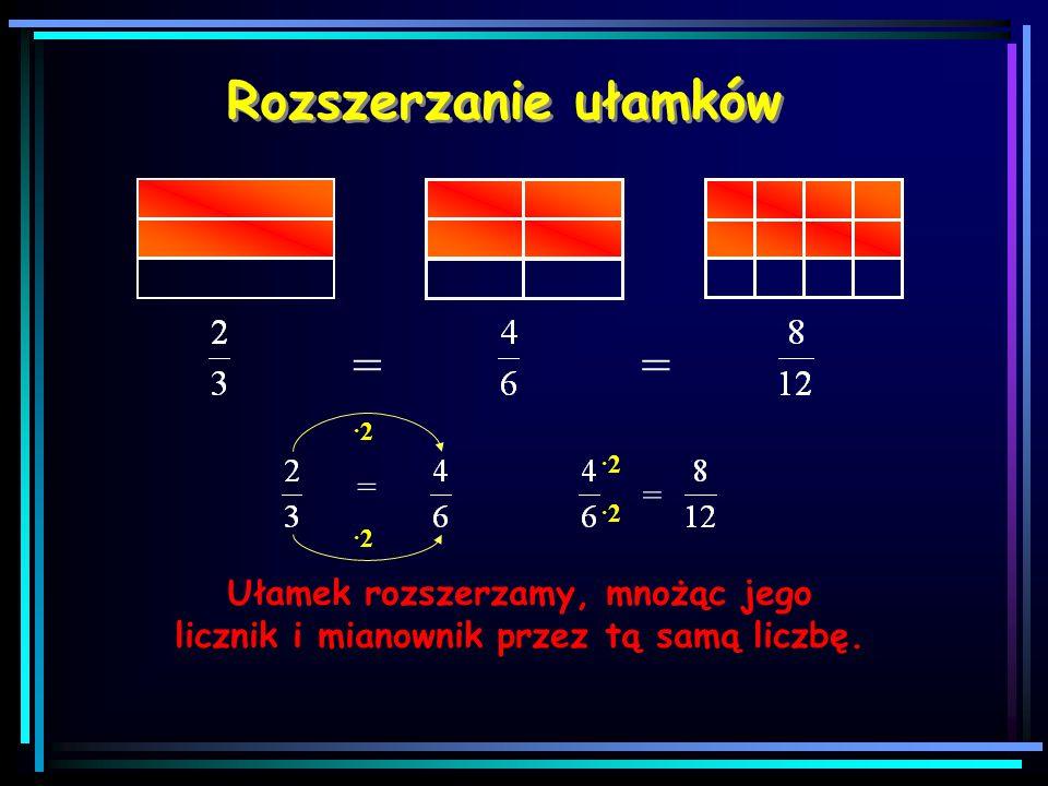 1414 1414 1414 1414 1 3 1 3 1 3 1 6 1 6 1 6 1 6 1 6 1 6 Liczbę 1 możemy zapisać w postaci ułamka, w którym licznik jest równy mianownikowi.