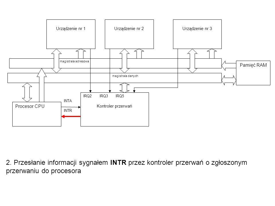 2. Przesłanie informacji sygnałem INTR przez kontroler przerwań o zgłoszonym przerwaniu do procesora Procesor CPU Urządzenie nr 1 magistrala adresowa