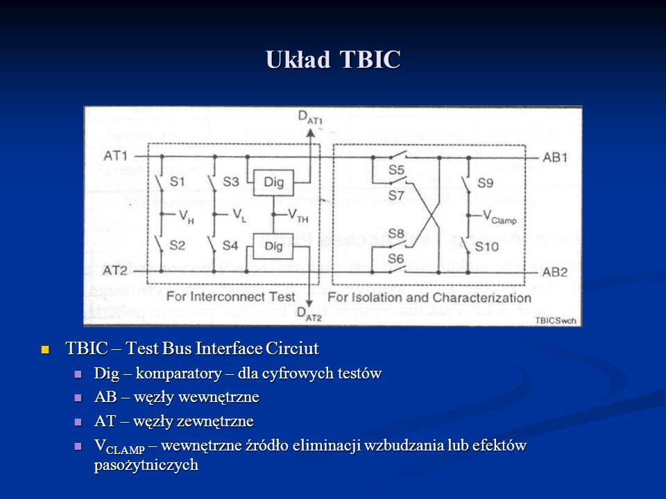 Układ TBIC TBIC – Test Bus Interface Circiut Dig – komparatory – dla cyfrowych testów AB – węzły wewnętrzne AT – węzły zewnętrzne V CLAMP – wewnętrzne źródło eliminacji wzbudzania lub efektów pasożytniczych