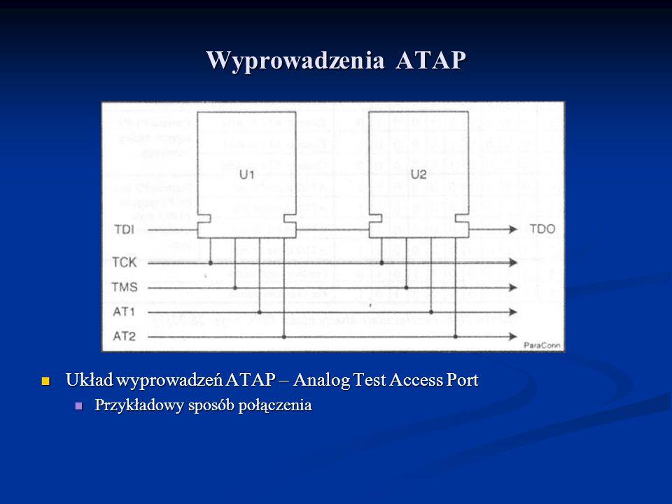 Wyprowadzenia ATAP Układ wyprowadzeń ATAP – Analog Test Access Port Przykładowy sposób połączenia