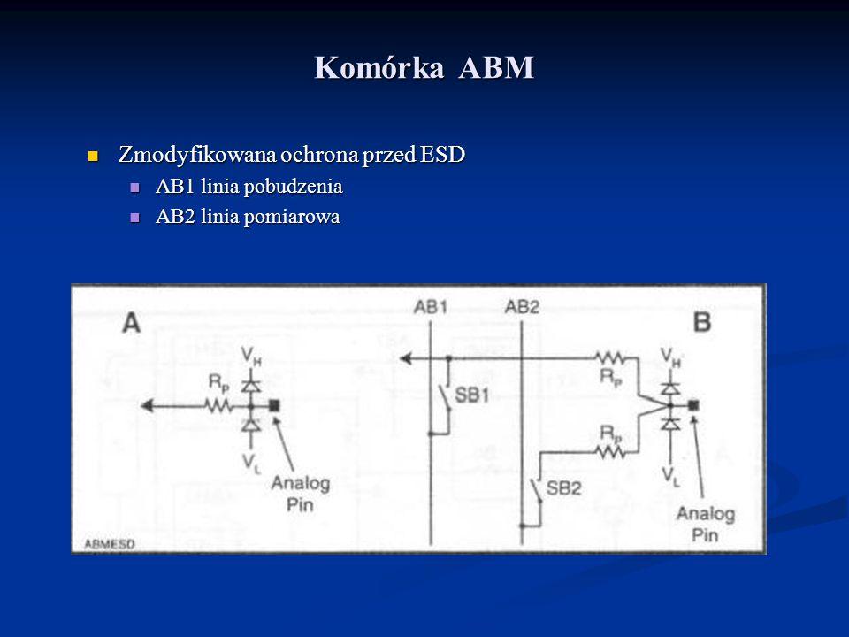 Komórka ABM Zmodyfikowana ochrona przed ESD Zmodyfikowana ochrona przed ESD AB1 linia pobudzenia AB1 linia pobudzenia AB2 linia pomiarowa AB2 linia pomiarowa