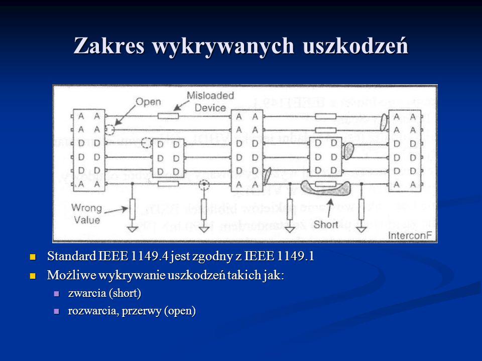 Zakres wykrywanych uszkodzeń Standard IEEE 1149.4 jest zgodny z IEEE 1149.1 Możliwe wykrywanie uszkodzeń takich jak: zwarcia (short) rozwarcia, przerwy (open)