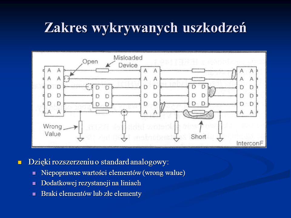 Zakres wykrywanych uszkodzeń Dzięki rozszerzeniu o standard analogowy: Niepoprawne wartości elementów (wrong walue) Dodatkowej rezystancji na liniach Braki elementów lub złe elementy