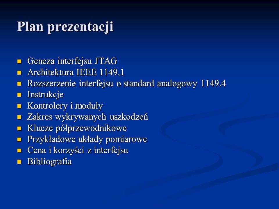 Plan prezentacji Geneza interfejsu JTAG Geneza interfejsu JTAG Architektura IEEE 1149.1 Architektura IEEE 1149.1 Rozszerzenie interfejsu o standard analogowy 1149.4 Rozszerzenie interfejsu o standard analogowy 1149.4 Instrukcje Instrukcje Kontrolery i moduły Kontrolery i moduły Zakres wykrywanych uszkodzeń Zakres wykrywanych uszkodzeń Klucze półprzewodnikowe Klucze półprzewodnikowe Przykładowe układy pomiarowe Przykładowe układy pomiarowe Cena i korzyści z interfejsu Cena i korzyści z interfejsu Bibliografia Bibliografia